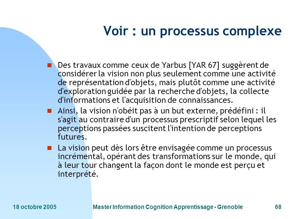 18 octobre 2005Master Information Cognition Apprentissage - Grenoble68 Voir : un processus complexe n Des travaux comme ceux de Yarbus [YAR 67] suggèr