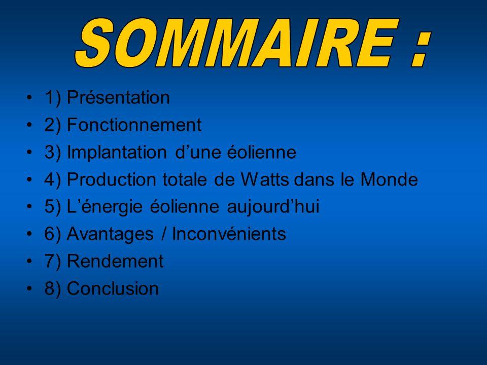1) Présentation 2) Fonctionnement 3) Implantation dune éolienne 4) Production totale de Watts dans le Monde 5) Lénergie éolienne aujourdhui 6) Avantag