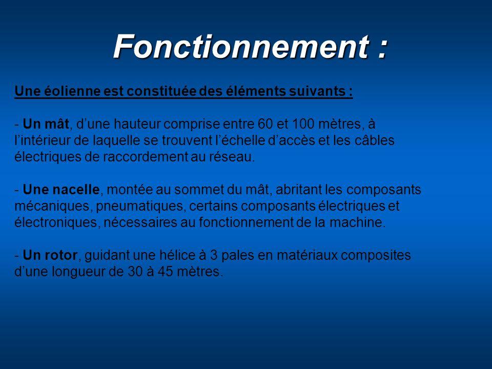 Fonctionnement : Une éolienne est constituée des éléments suivants : - Un mât, dune hauteur comprise entre 60 et 100 mètres, à lintérieur de laquelle