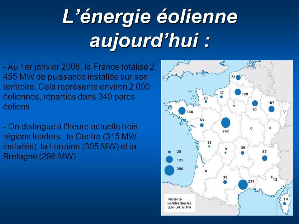 Lénergie éolienne aujourdhui : - Au 1er janvier 2008, la France totalise 2 455 MW de puissance installée sur son territoire. Cela représente environ 2