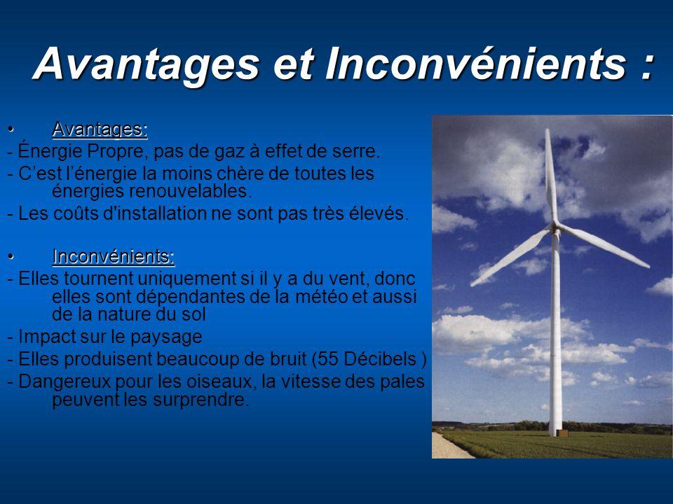 Avantages et Inconvénients : Avantages:Avantages: - Énergie Propre, pas de gaz à effet de serre. - Cest lénergie la moins chère de toutes les énergies