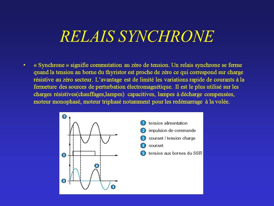 COMMUTATION AU PASSAGE A ZERO La commutation synchrone se caractérise par une commutation de la puissance sur la charge, que lors du premier passage a