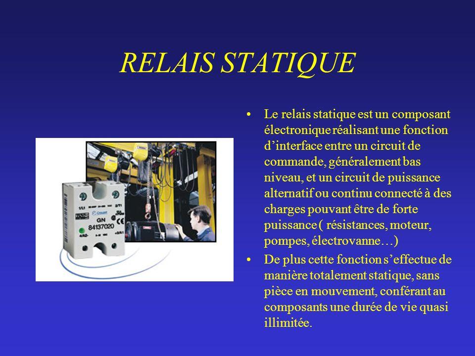 FONCTIONNEMENT GENERAL « synchrone », »asynchrone » Tout dabord, les relais statiques synchrone sont utilisés pour les charges résistives, alors que les relais statiques asynchrone sont destinés aux contrôles de moteur et au pilotage de transformateurs.