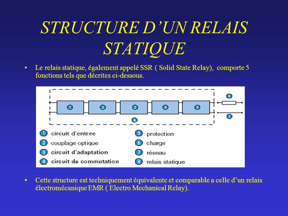 STRUCTURE DUN RELAIS STATIQUE Le relais statique, également appelé SSR ( Solid State Relay), comporte 5 fonctions tels que décrites ci-dessous.