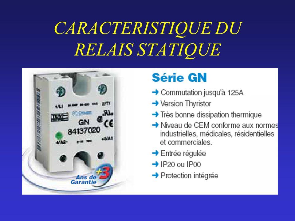 STRUCTURE DUN RELAIS STATIQUE Le relais statique, également appelé SSR ( Solid State Relay), comporte 5 fonctions tels que décrites ci-dessous. Cette