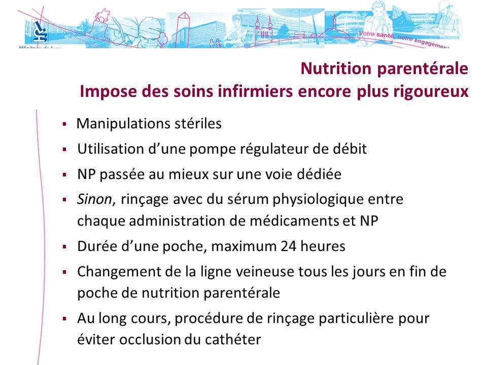Nutrition parentérale Impose des soins infirmiers encore plus rigoureux Manipulations stériles Utilisation dune pompe régulateur de débit NP passée au