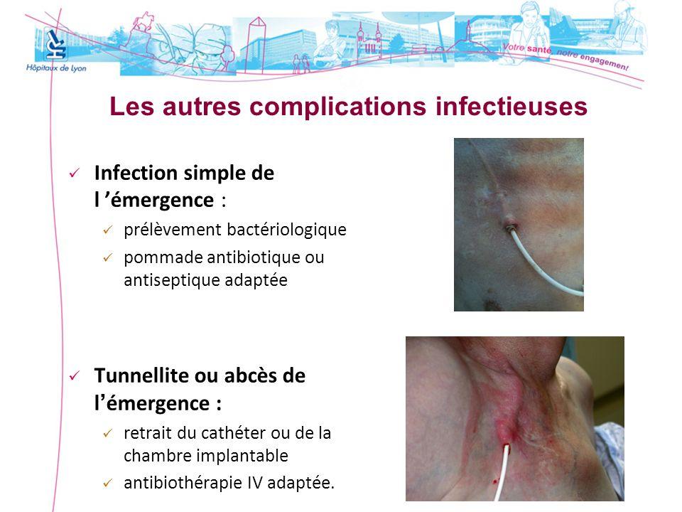 Les autres complications infectieuses Infection simple de l émergence : prélèvement bactériologique pommade antibiotique ou antiseptique adaptée Tunne