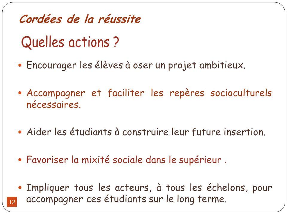 Encourager les élèves à oser un projet ambitieux. Accompagner et faciliter les repères socioculturels nécessaires. Aider les étudiants à construire le