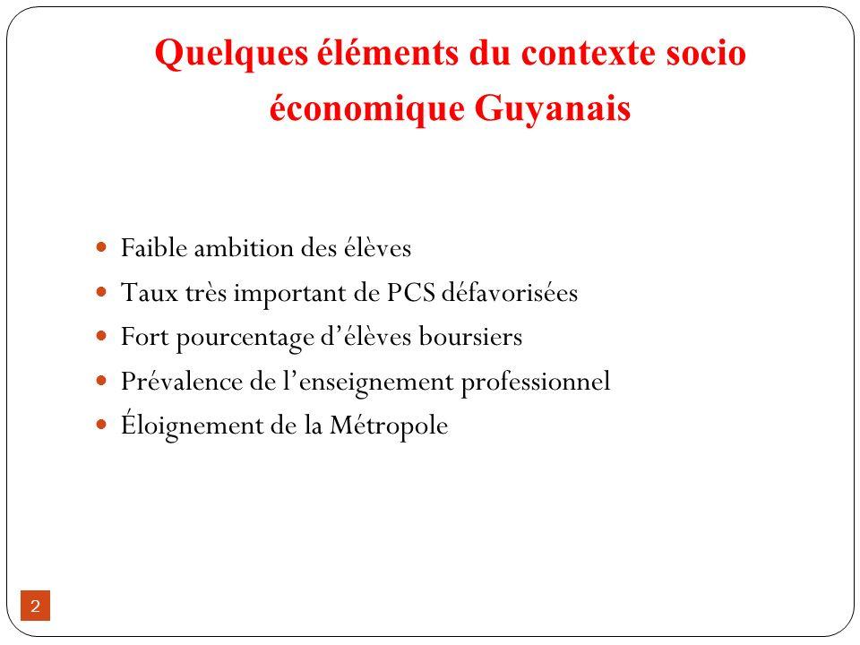 Quelques éléments du contexte socio économique Guyanais Faible ambition des élèves Taux très important de PCS défavorisées Fort pourcentage délèves boursiers Prévalence de lenseignement professionnel Éloignement de la Métropole 2