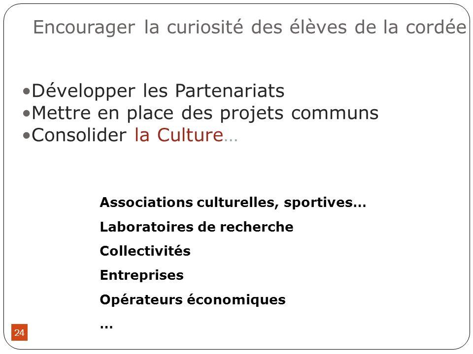 Associations culturelles, sportives… Laboratoires de recherche Collectivités Entreprises Opérateurs économiques … Développer les Partenariats Mettre e