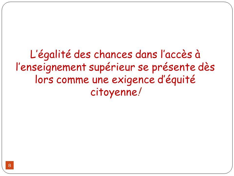 Légalité des chances dans laccès à lenseignement supérieur se présente dès lors comme une exigence déquité citoyenne.