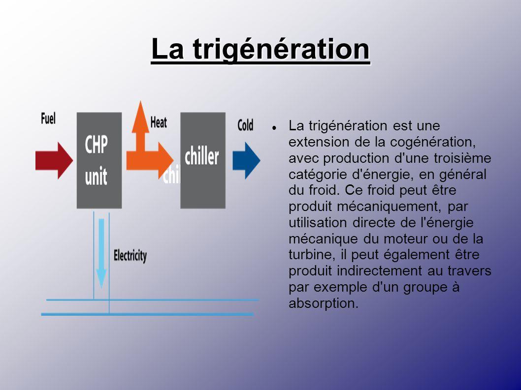 La trigénération La trigénération est une extension de la cogénération, avec production d'une troisième catégorie d'énergie, en général du froid. Ce f