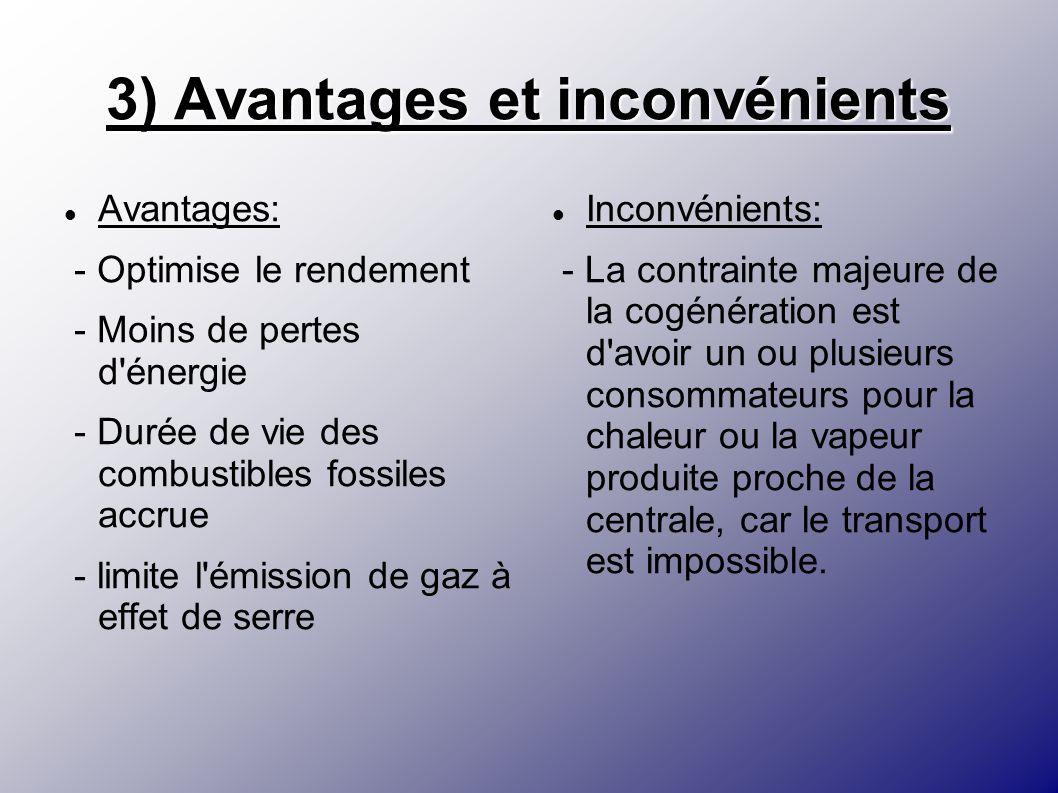 3) Avantages et inconvénients Avantages: - Optimise le rendement - Moins de pertes d'énergie - Durée de vie des combustibles fossiles accrue - limite