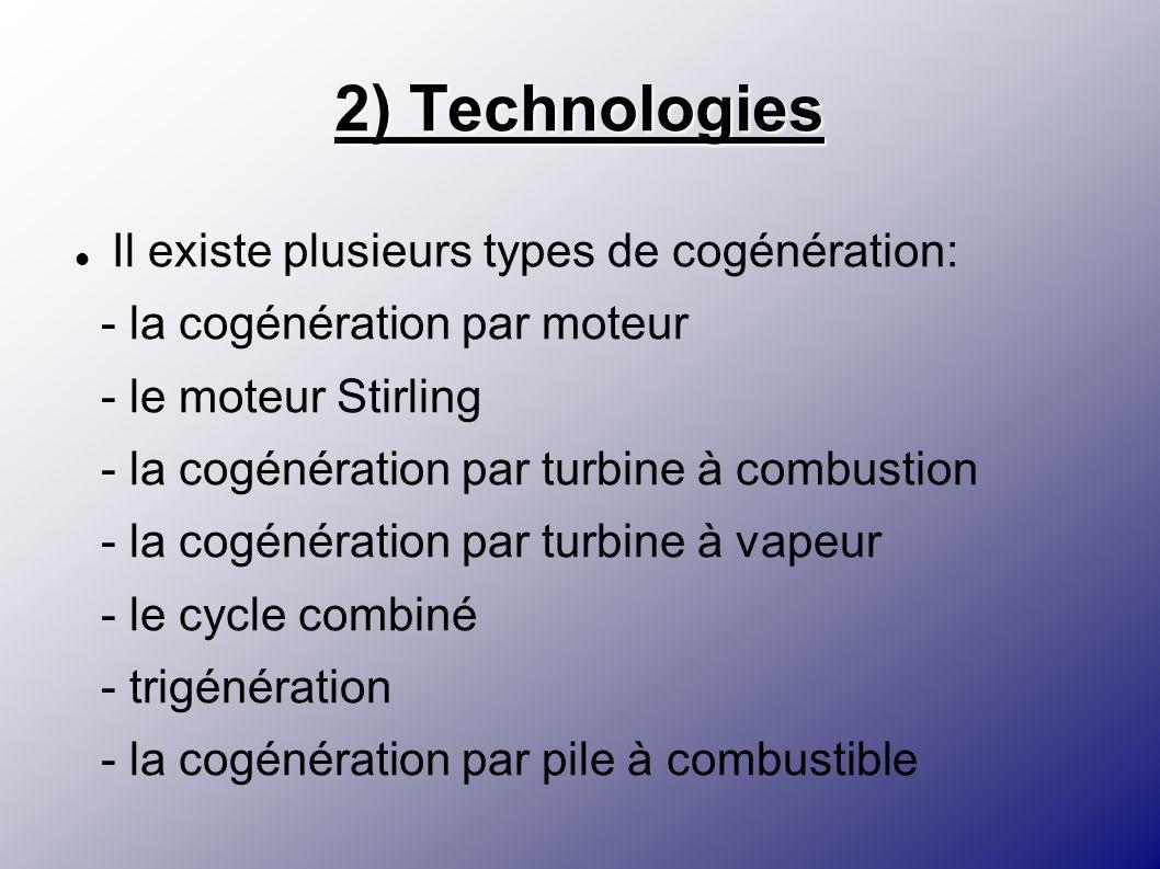 2) Technologies Il existe plusieurs types de cogénération: - la cogénération par moteur - le moteur Stirling - la cogénération par turbine à combustio