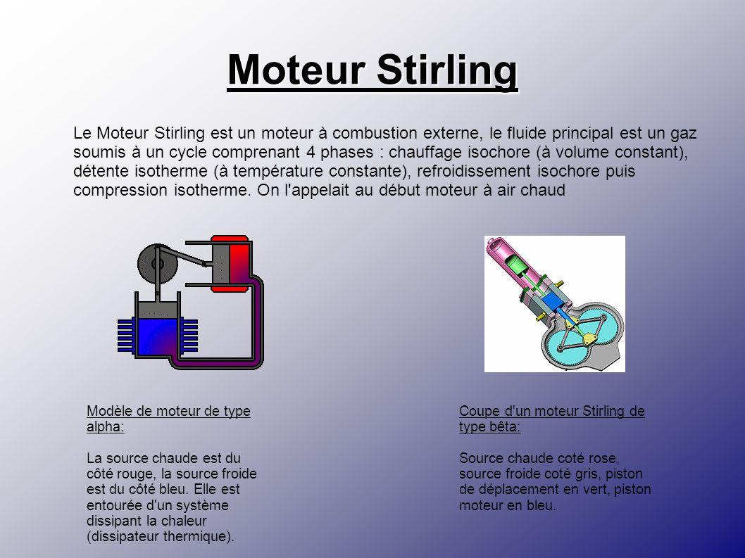 Moteur Stirling Le Moteur Stirling est un moteur à combustion externe, le fluide principal est un gaz soumis à un cycle comprenant 4 phases : chauffag