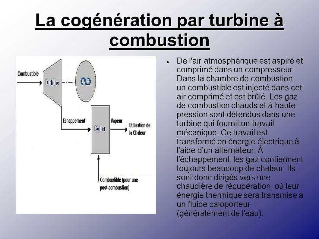 La cogénération par turbine à combustion De l'air atmosphérique est aspiré et comprimé dans un compresseur. Dans la chambre de combustion, un combusti