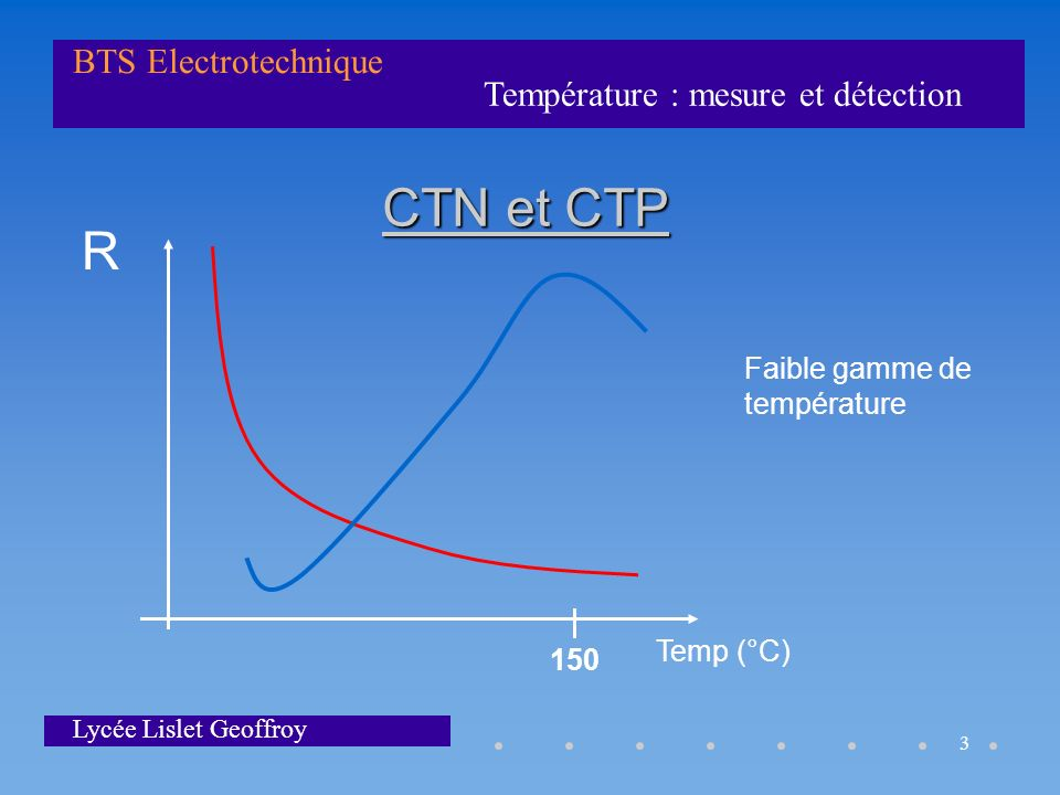 Température : mesure et détection BTS Electrotechnique Lycée Lislet Geoffroy 3 CTN et CTP R Temp (°C) 150 Faible gamme de température