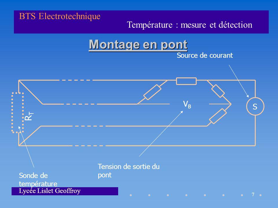Température : mesure et détection BTS Electrotechnique Lycée Lislet Geoffroy 7 Montage en pont S RTRT VBVB Sonde de température Tension de sortie du p