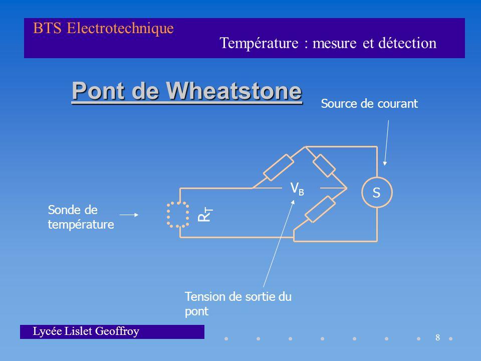 Température : mesure et détection BTS Electrotechnique Lycée Lislet Geoffroy 8 Pont de Wheatstone RTRT S Tension de sortie du pont Sonde de températur