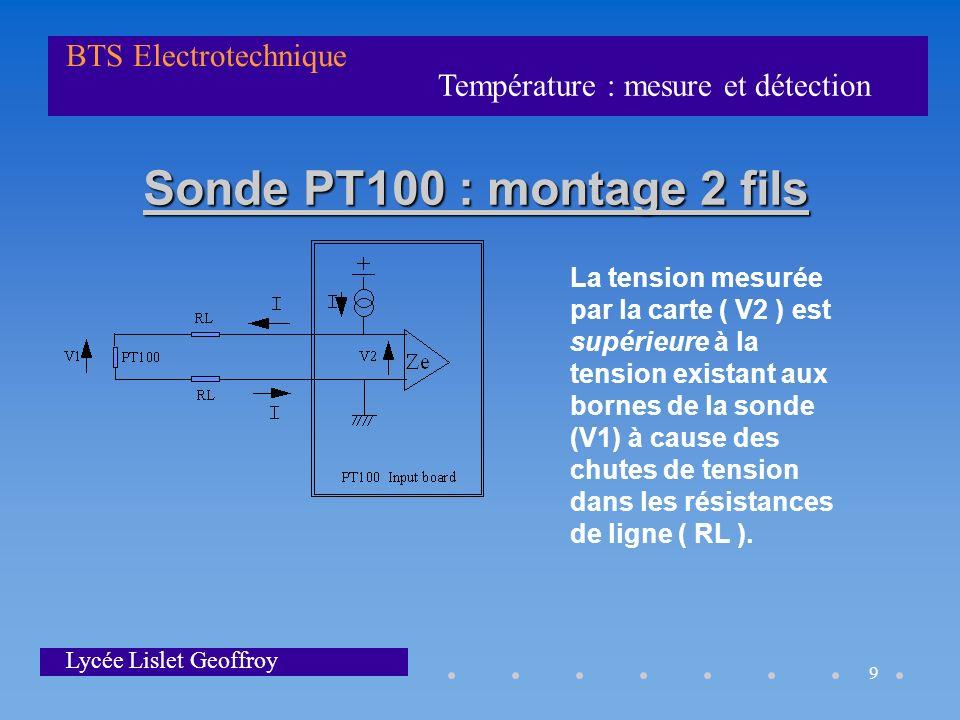 Température : mesure et détection BTS Electrotechnique Lycée Lislet Geoffroy 9 Sonde PT100 : montage 2 fils La tension mesurée par la carte ( V2 ) est