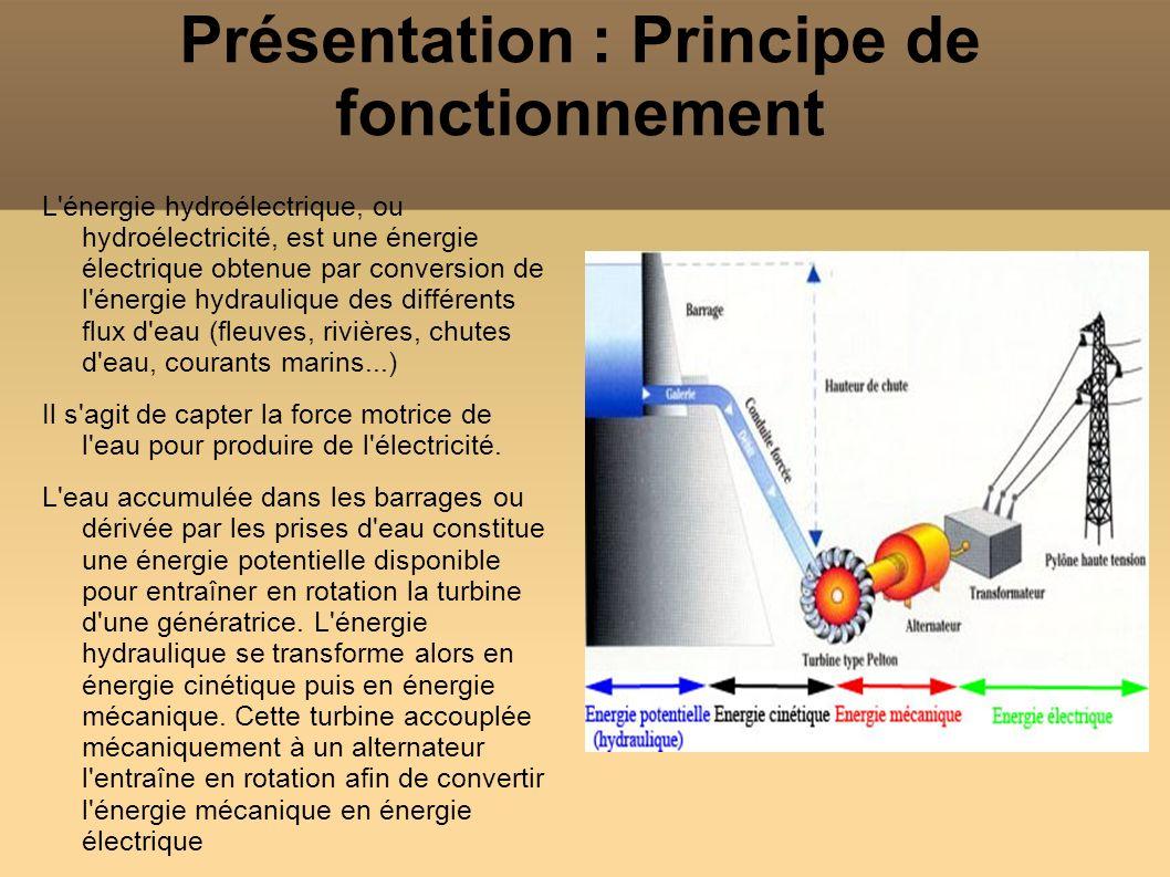 Présentation : Principe de fonctionnement L'énergie hydroélectrique, ou hydroélectricité, est une énergie électrique obtenue par conversion de l'énerg