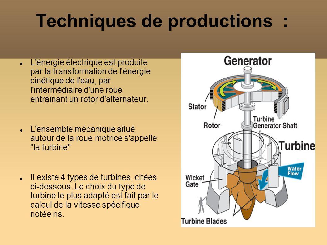 Techniques de productions : L'énergie électrique est produite par la transformation de l'énergie cinétique de l'eau, par l'intermédiaire d'une roue en