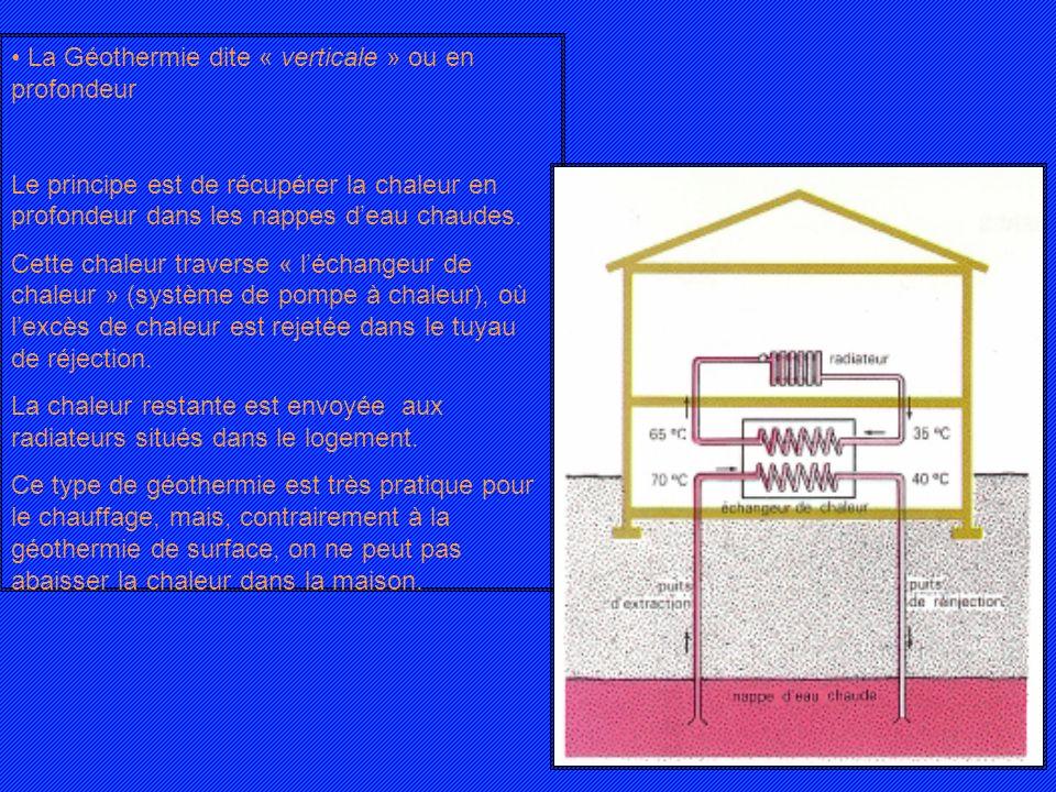 La Géothermie dite « verticale » ou en profondeur Le principe est de récupérer la chaleur en profondeur dans les nappes deau chaudes. Cette chaleur tr