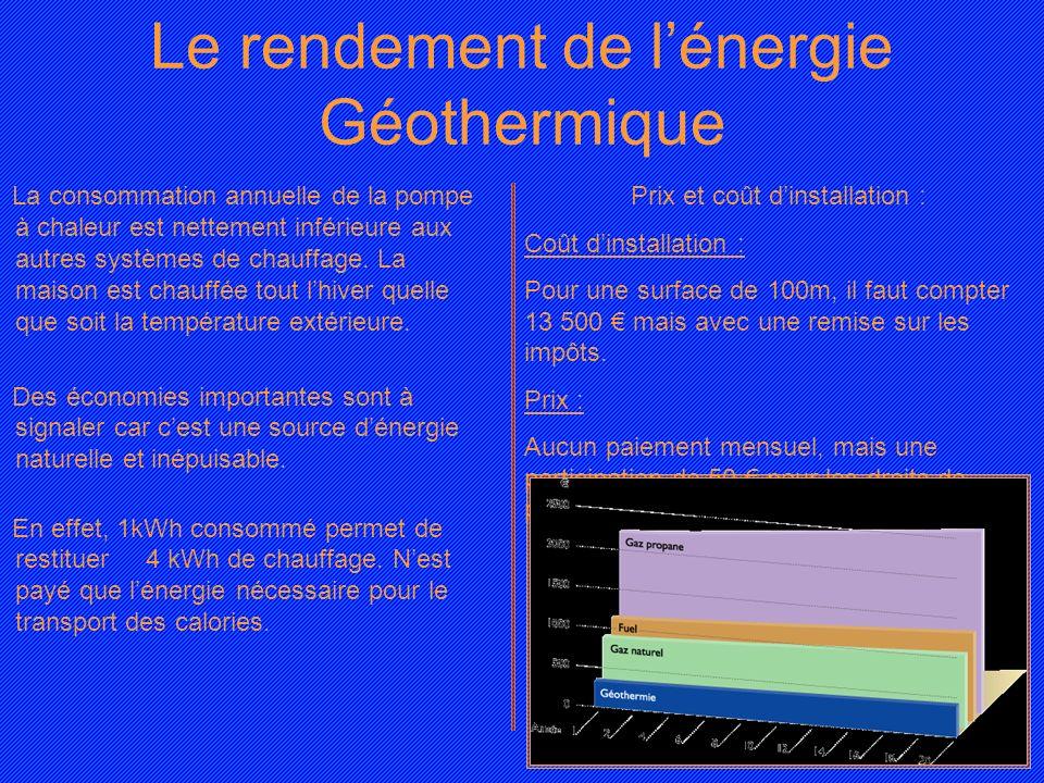 Le rendement de lénergie Géothermique La consommation annuelle de la pompe à chaleur est nettement inférieure aux autres systèmes de chauffage. La mai
