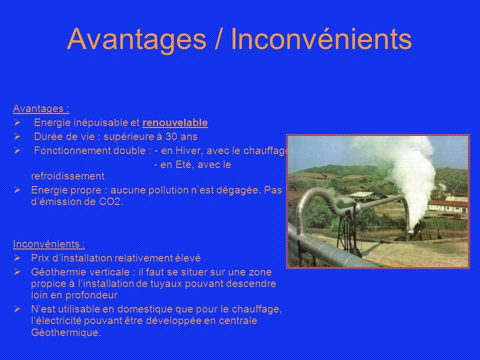 Avantages / Inconvénients Avantages : Energie inépuisable et renouvelable Durée de vie : supérieure à 30 ans Fonctionnement double : - en Hiver, avec