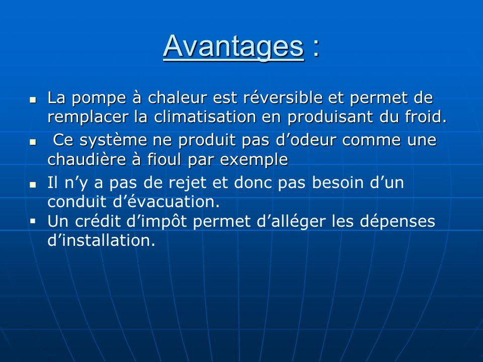 Avantages : La pompe à chaleur est réversible et permet de remplacer la climatisation en produisant du froid. La pompe à chaleur est réversible et per