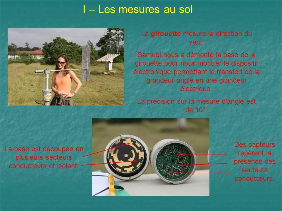 I – Les mesures au sol La girouette mesure la direction du vent. Samuel nous a démonté la base de la girouette pour nous montrer le dispositif électro