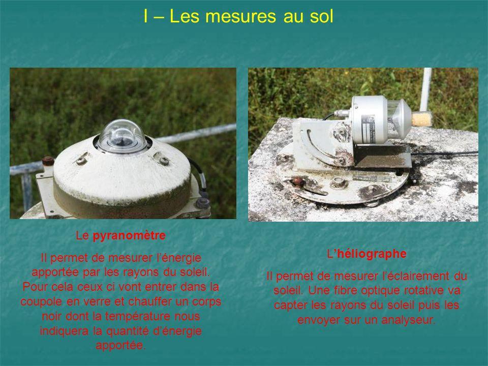 I – Les mesures au sol Le pyranomètre Il permet de mesurer lénergie apportée par les rayons du soleil. Pour cela ceux ci vont entrer dans la coupole e