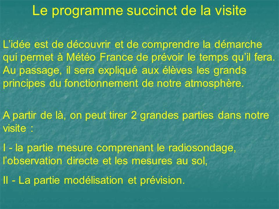 Le programme succinct de la visite Lidée est de découvrir et de comprendre la démarche qui permet à Météo France de prévoir le temps quil fera. Au pas