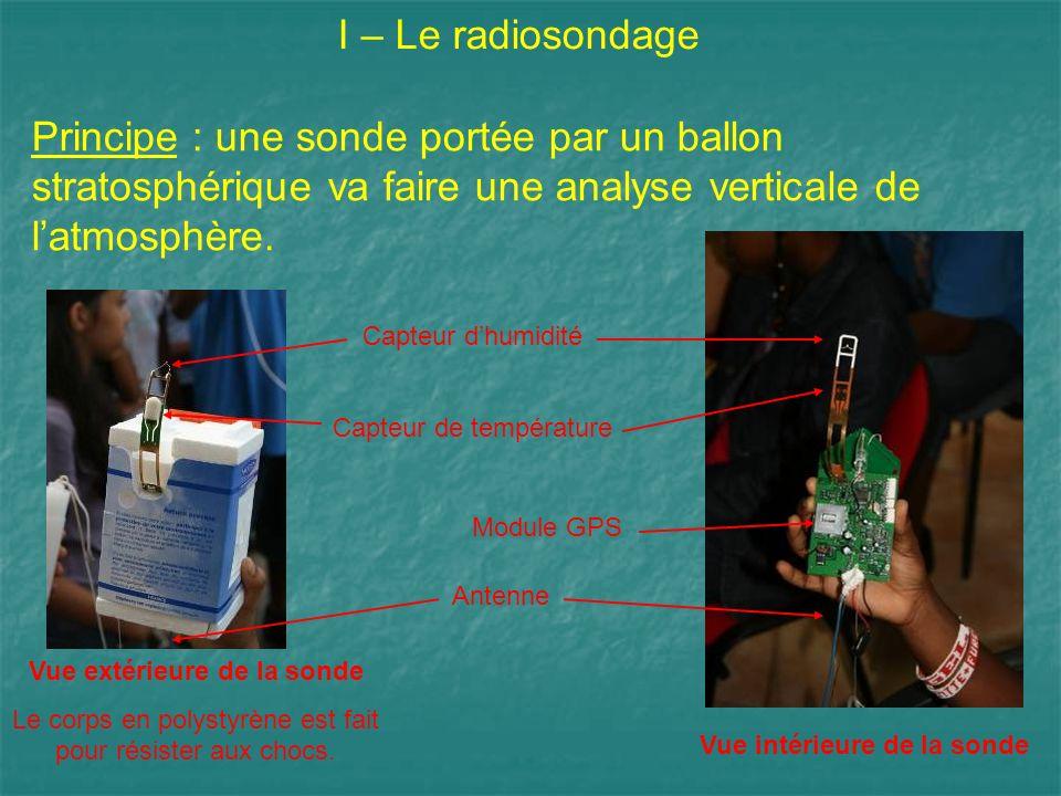 I – Le radiosondage Principe : une sonde portée par un ballon stratosphérique va faire une analyse verticale de latmosphère. Vue extérieure de la sond