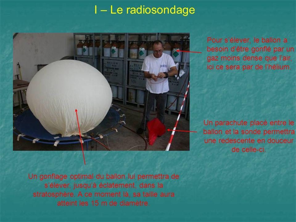 I – Le radiosondage Pour sélever, le ballon a besoin dêtre gonflé par un gaz moins dense que lair, ici ce sera par de lhélium. Un parachute placé entr