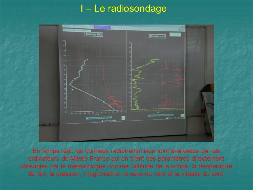 I – Le radiosondage En temps réel, les données radiotransmises sont analysées par les ordinateurs de Météo France qui en tirent des paramètres directe