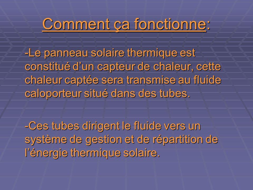 Comment ça fonctionne: -Le panneau solaire thermique est constitué dun capteur de chaleur, cette chaleur captée sera transmise au fluide caloporteur situé dans des tubes.