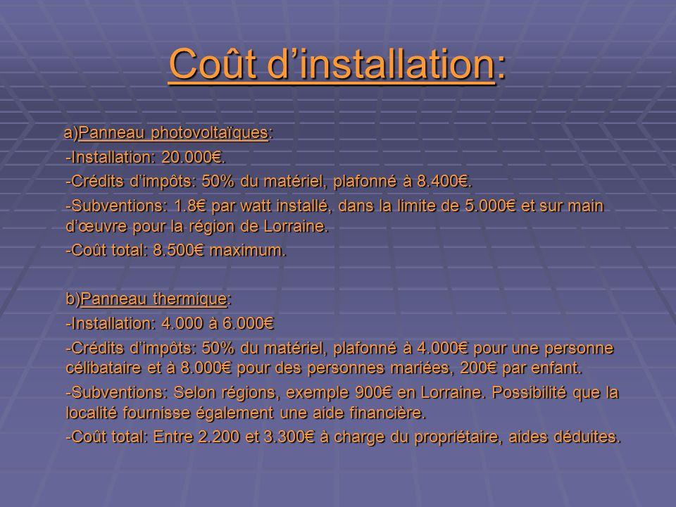 Coût dinstallation: a)Panneau photovoltaïques: a)Panneau photovoltaïques: -Installation: 20.000.
