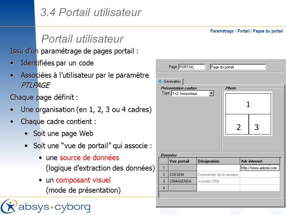 Portail utilisateur Paramétrage / Portail / Pages du portail Issu dun paramétrage de pages portail : Identifiées par un codeIdentifiées par un code As