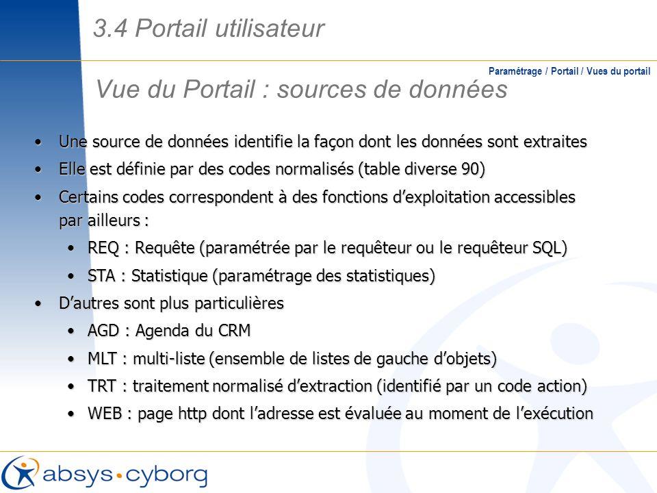 Vue du Portail : sources de données Paramétrage / Portail / Vues du portail Une source de données identifie la façon dont les données sont extraitesUn