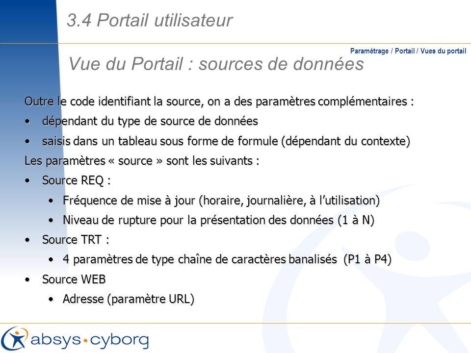 Vue du Portail : sources de données Paramétrage / Portail / Vues du portail Outre le code identifiant la source, on a des paramètres complémentaires :