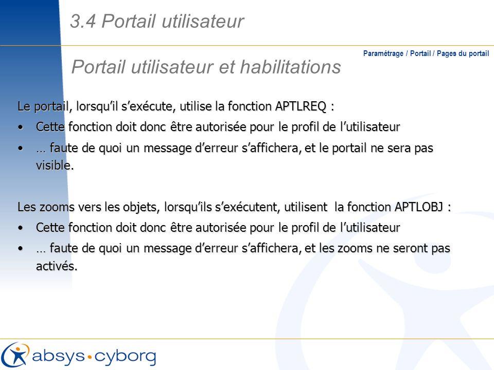 Portail utilisateur et habilitations Paramétrage / Portail / Pages du portail Le portail, lorsquil sexécute, utilise la fonction APTLREQ : Cette fonct