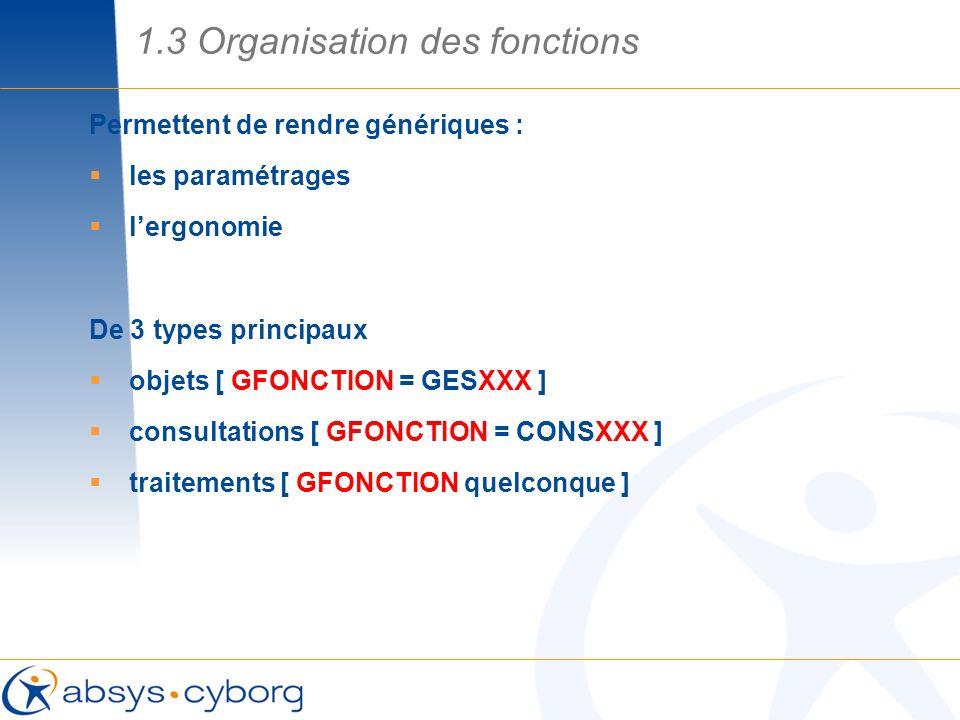 Permettent de rendre génériques : les paramétrages lergonomie De 3 types principaux objets [ GFONCTION = GESXXX ] consultations [ GFONCTION = CONSXXX