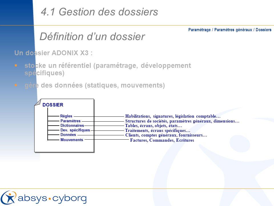 Définition dun dossier 4.1 Gestion des dossiers Paramétrage / Paramètres généraux / Dossiers DOSSIER Règles Paramètres Données Dev. spécifiques Dictio