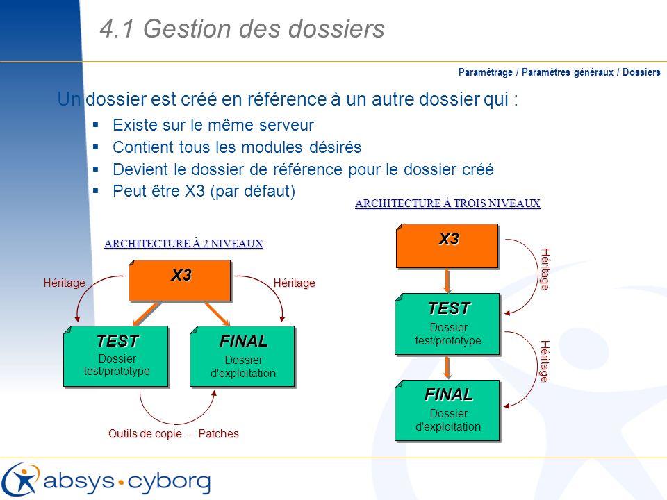 Paramétrage / Paramètres généraux / Dossiers TEST Dossier test/prototype Héritage FINAL Dossier d'exploitationHéritage Un dossier est créé en référenc