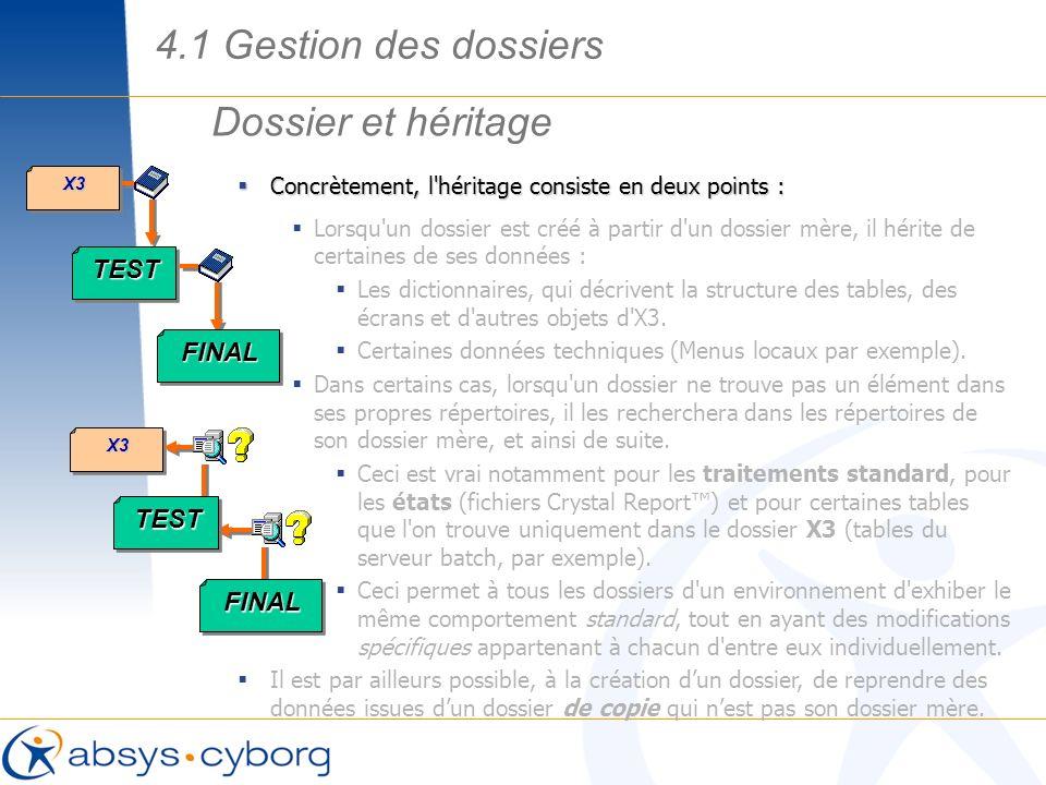 Dossier et héritage Concrètement, l'héritage consiste en deux points : Concrètement, l'héritage consiste en deux points : Lorsqu'un dossier est créé à