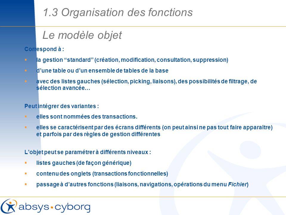 Correspond à : la gestion standard (création, modification, consultation, suppression) dune table ou dun ensemble de tables de la base avec des listes