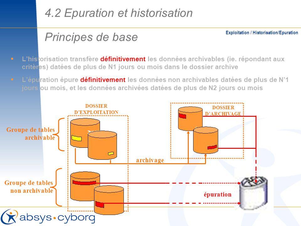 Principes de base Exploitation / Historisation/Epuration Lhistorisation transfère définitivement les données archivables (ie. répondant aux critères)
