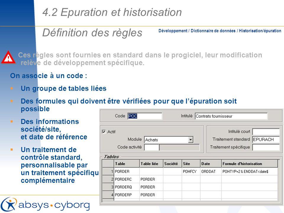 Définition des règles Développement / Dictionnaire de données / Historisation/épuration Ces règles sont fournies en standard dans le progiciel, leur m
