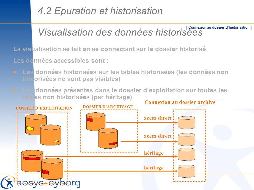 Visualisation des données historisées [ Connexion au dossier dhistorisation ] La visualisation se fait en se connectant sur le dossier historisé Les d